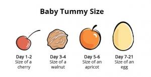 tummy-size